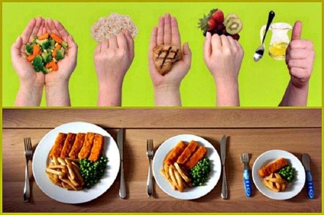 Как быстро похудеть в 13 лет в домашних условиях